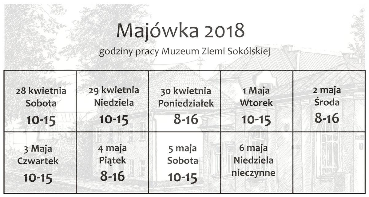 Godziny otwarcia muzeum w weekend majowy 2018