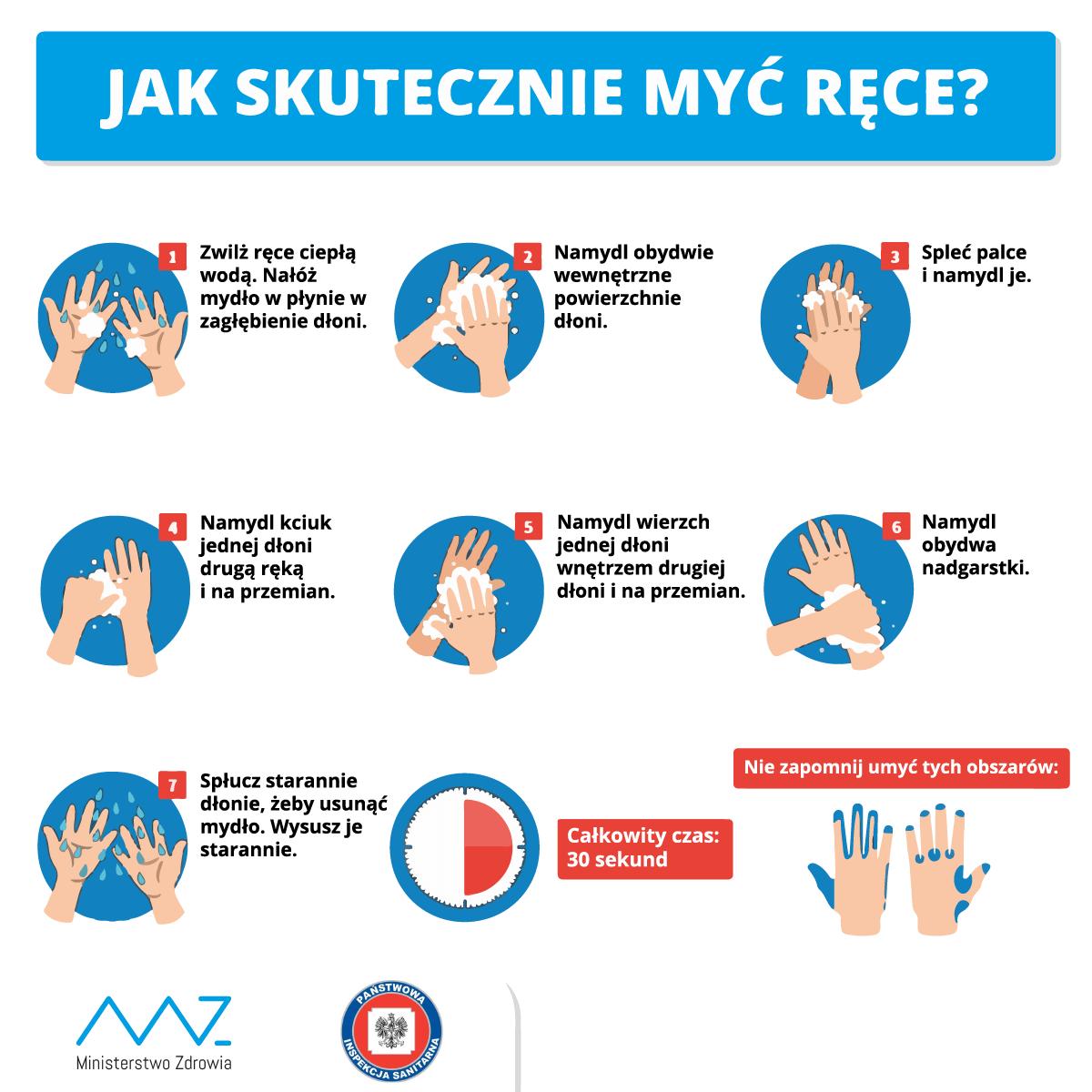 Plakat skuteczne mycie rąk