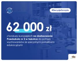 Źródło: www.wrotapodlasia.pl